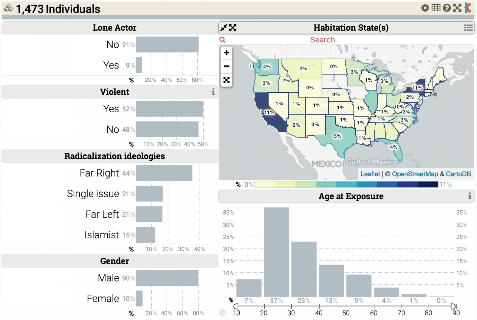 Profiles Of Individual Radicalization In The United States PIRUS - Us Maps Tools For Chrome Os